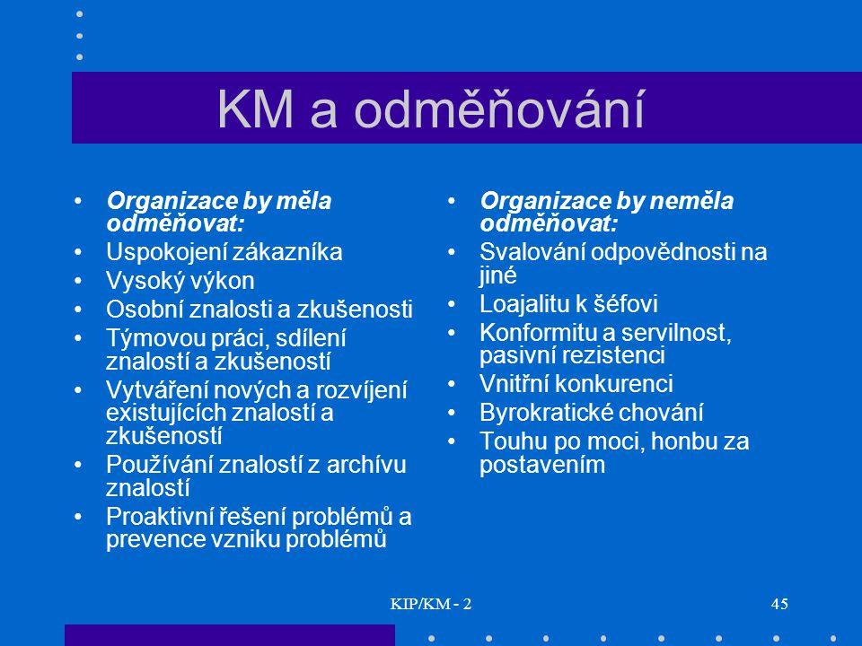 KIP/KM - 245 KM a odměňování Organizace by měla odměňovat: Uspokojení zákazníka Vysoký výkon Osobní znalosti a zkušenosti Týmovou práci, sdílení znalo