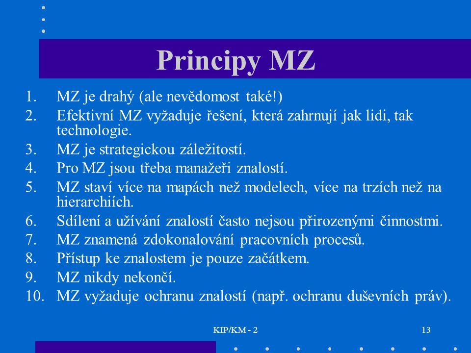 KIP/KM - 213 Principy MZ 1.MZ je drahý (ale nevědomost také!) 2.Efektivní MZ vyžaduje řešení, která zahrnují jak lidi, tak technologie.