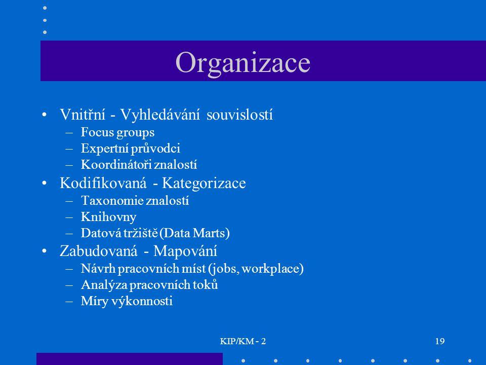 KIP/KM - 219 Organizace Vnitřní - Vyhledávání souvislostí –Focus groups –Expertní průvodci –Koordinátoři znalostí Kodifikovaná - Kategorizace –Taxonomie znalostí –Knihovny –Datová tržiště (Data Marts) Zabudovaná - Mapování –Návrh pracovních míst (jobs, workplace) –Analýza pracovních toků –Míry výkonnosti