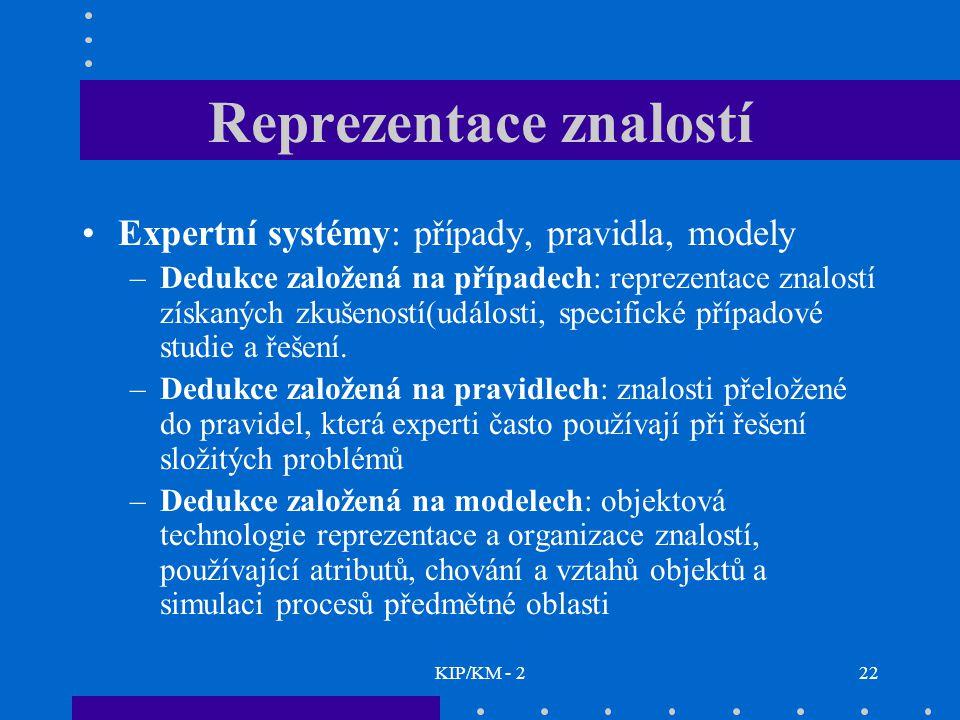 KIP/KM - 222 Reprezentace znalostí Expertní systémy: případy, pravidla, modely –Dedukce založená na případech: reprezentace znalostí získaných zkušeností(události, specifické případové studie a řešení.