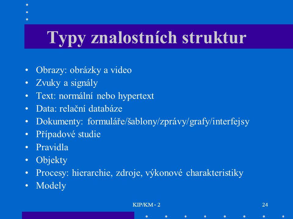KIP/KM - 224 Typy znalostních struktur Obrazy: obrázky a video Zvuky a signály Text: normální nebo hypertext Data: relační databáze Dokumenty: formuláře/šablony/zprávy/grafy/interfejsy Případové studie Pravidla Objekty Procesy: hierarchie, zdroje, výkonové charakteristiky Modely