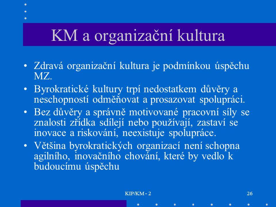 KIP/KM - 226 KM a organizační kultura Zdravá organizační kultura je podmínkou úspěchu MZ.