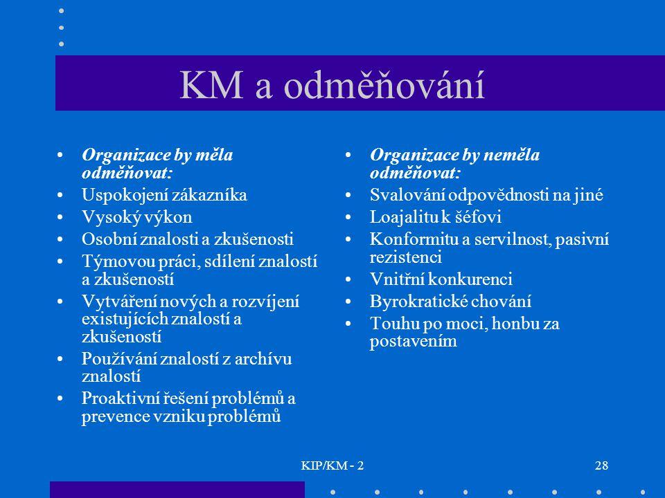 KIP/KM - 228 KM a odměňování Organizace by měla odměňovat: Uspokojení zákazníka Vysoký výkon Osobní znalosti a zkušenosti Týmovou práci, sdílení znalostí a zkušeností Vytváření nových a rozvíjení existujících znalostí a zkušeností Používání znalostí z archívu znalostí Proaktivní řešení problémů a prevence vzniku problémů Organizace by neměla odměňovat: Svalování odpovědnosti na jiné Loajalitu k šéfovi Konformitu a servilnost, pasivní rezistenci Vnitřní konkurenci Byrokratické chování Touhu po moci, honbu za postavením