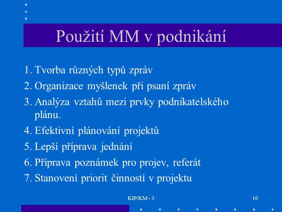 KIP/KM - 310 Použití MM v podnikání 1.Tvorba různých typů zpráv 2.Organizace myšlenek při psaní zpráv 3.Analýza vztahů mezi prvky podnikatelského plán