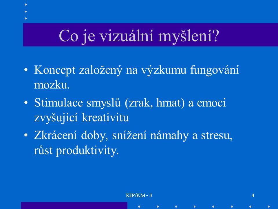 KIP/KM - 34 Co je vizuální myšlení? Koncept založený na výzkumu fungování mozku. Stimulace smyslů (zrak, hmat) a emocí zvyšující kreativitu Zkrácení d