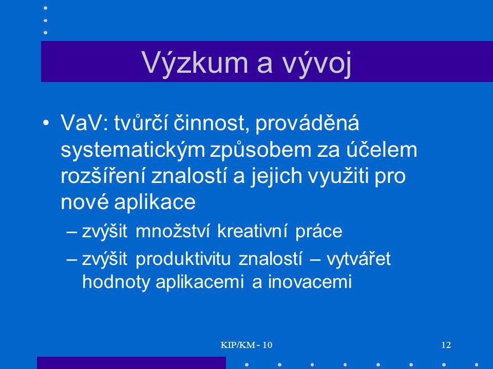 KIP/KM - 1012 Výzkum a vývoj VaV: tvůrčí činnost, prováděná systematickým způsobem za účelem rozšíření znalostí a jejich využiti pro nové aplikace –zv