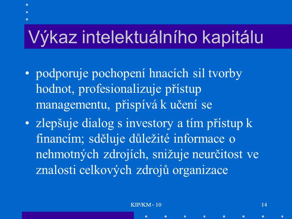 KIP/KM - 1014 Výkaz intelektuálního kapitálu podporuje pochopení hnacích sil tvorby hodnot, profesionalizuje přístup managementu, přispívá k učení se zlepšuje dialog s investory a tím přístup k financím; sděluje důležité informace o nehmotných zdrojích, snižuje neurčitost ve znalosti celkových zdrojů organizace