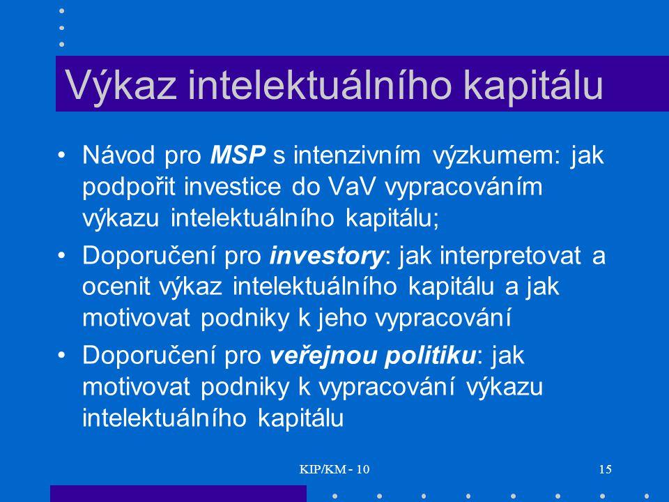 KIP/KM - 1015 Výkaz intelektuálního kapitálu Návod pro MSP s intenzivním výzkumem: jak podpořit investice do VaV vypracováním výkazu intelektuálního kapitálu; Doporučení pro investory: jak interpretovat a ocenit výkaz intelektuálního kapitálu a jak motivovat podniky k jeho vypracování Doporučení pro veřejnou politiku: jak motivovat podniky k vypracování výkazu intelektuálního kapitálu