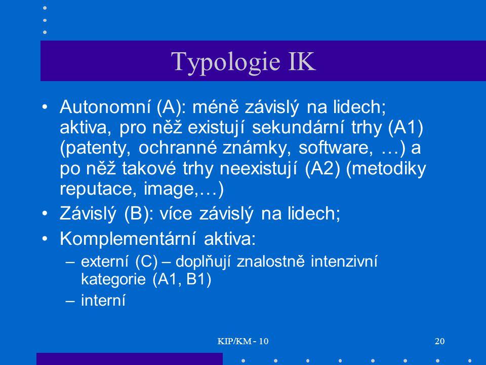 KIP/KM - 1020 Typologie IK Autonomní (A): méně závislý na lidech; aktiva, pro něž existují sekundární trhy (A1) (patenty, ochranné známky, software, …) a po něž takové trhy neexistují (A2) (metodiky reputace, image,…) Závislý (B): více závislý na lidech; Komplementární aktiva: –externí (C) – doplňují znalostně intenzivní kategorie (A1, B1) –interní