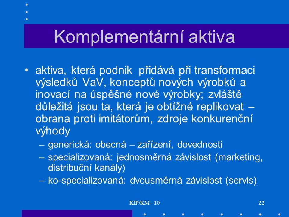 KIP/KM - 1022 Komplementární aktiva aktiva, která podnik přidává při transformaci výsledků VaV, konceptů nových výrobků a inovací na úspěšné nové výrobky; zvláště důležitá jsou ta, která je obtížné replikovat – obrana proti imitátorům, zdroje konkurenční výhody –generická: obecná – zařízení, dovednosti –specializovaná: jednosměrná závislost (marketing, distribuční kanály) –ko-specializovaná: dvousměrná závislost (servis)