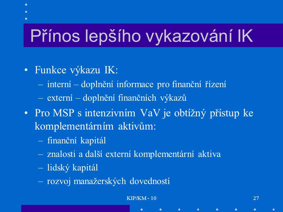 KIP/KM - 1027 Přínos lepšího vykazování IK Funkce výkazu IK: –interní – doplnění informace pro finanční řízení –externí – doplnění finančních výkazů Pro MSP s intenzivním VaV je obtížný přístup ke komplementárním aktivům: –finanční kapitál –znalosti a další externí komplementární aktiva –lidský kapitál –rozvoj manažerských dovedností