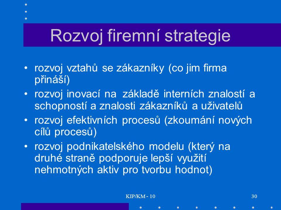 KIP/KM - 1030 Rozvoj firemní strategie rozvoj vztahů se zákazníky (co jim firma přináší) rozvoj inovací na základě interních znalostí a schopností a z
