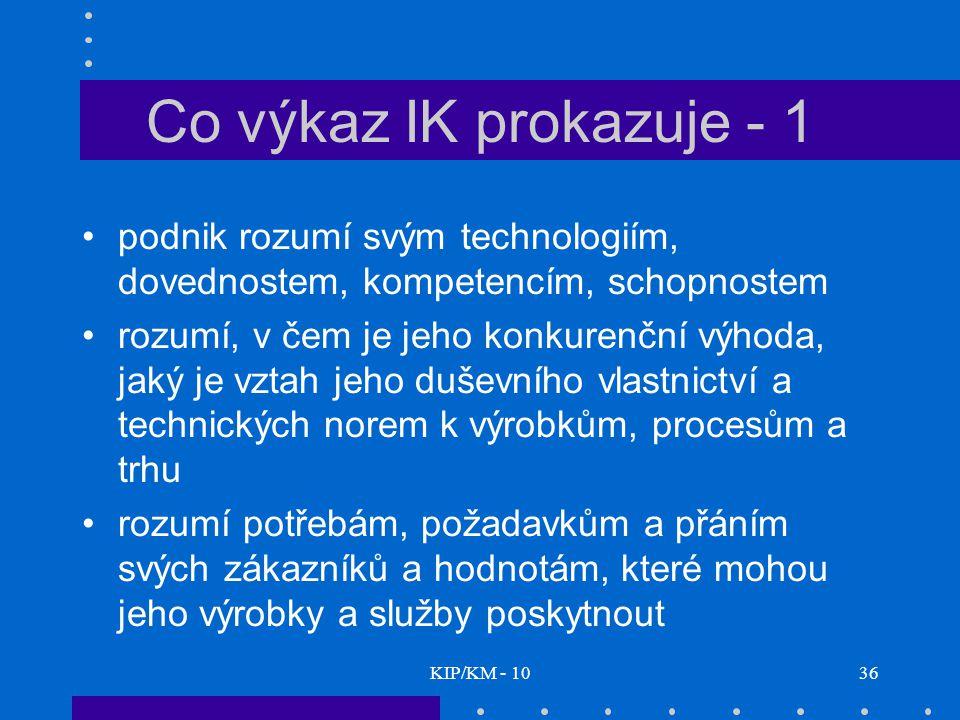 KIP/KM - 1036 Co výkaz IK prokazuje - 1 podnik rozumí svým technologiím, dovednostem, kompetencím, schopnostem rozumí, v čem je jeho konkurenční výhod