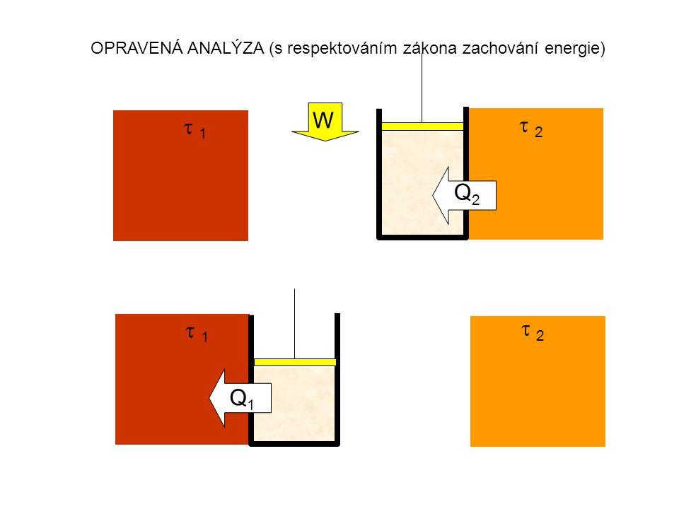  1 1  2 2 Q1Q1  1 1  2 2 Q2Q2 3. 4.