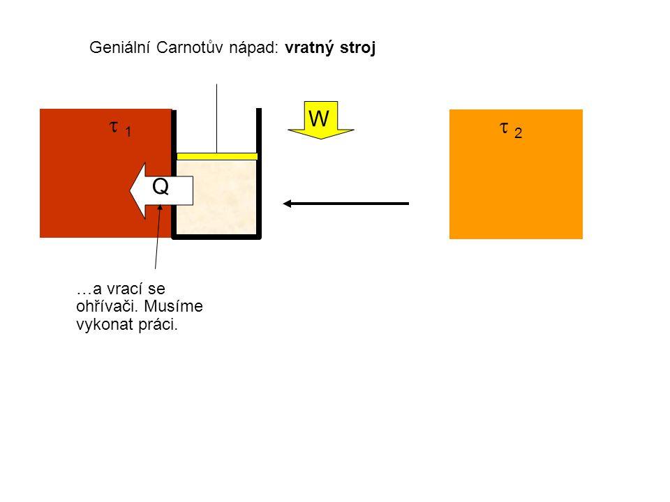  1 1  2 2 Výsledek: vykoná se práce W´ - W a přitom se pouze odebere chladiči teplo Q´ 2 -Q 2 W´- W Q´ 2 -Q 2 Ohřívači jsme všechno teplo vrátili, energie se tedy získává pouze odnímáním tepla chladiči – například okolnímu vzduchu nebo moři a podobně