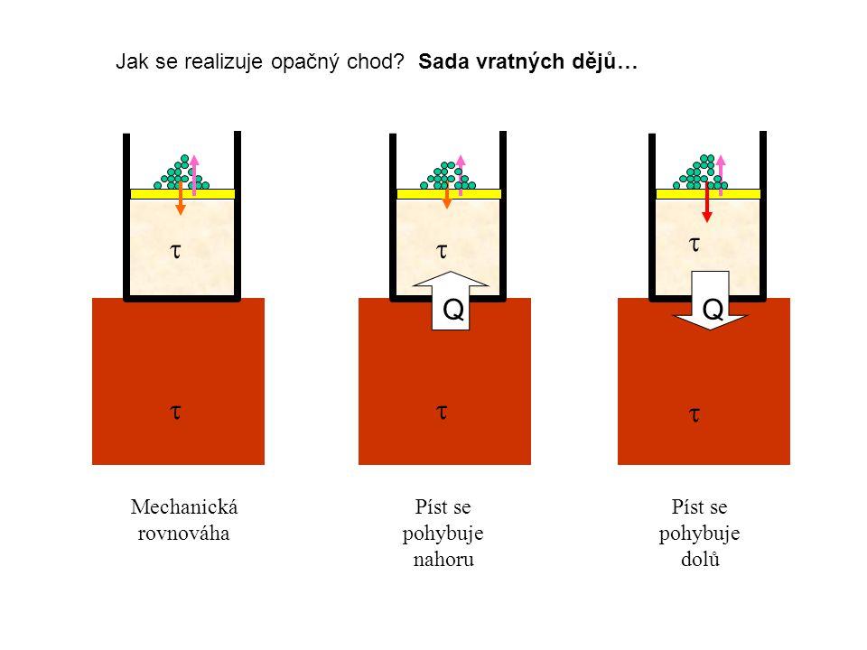 laser optická past F x x 0 Wang.G.M., et al, Phys.