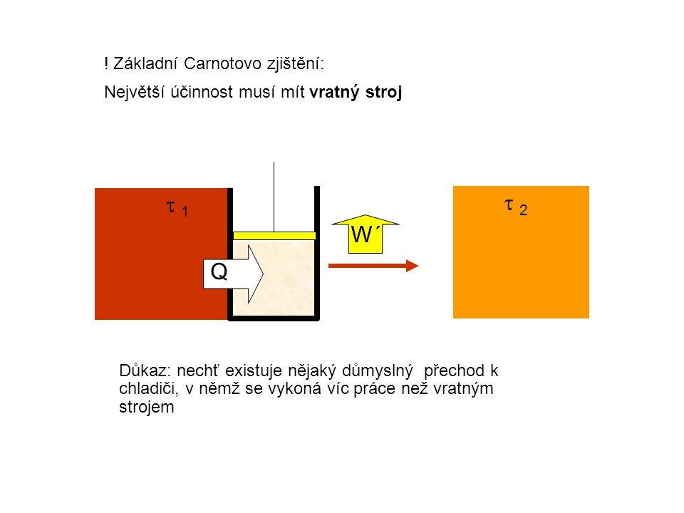 ! Základní Carnotovo zjištění: Největší účinnost musí mít vratný stroj  1 1  2 2 Důkaz: nechť existuje nějaký důmyslný přechod k chladiči, v němž se vykoná víc práce než vratným strojem W´ W´ > W Q