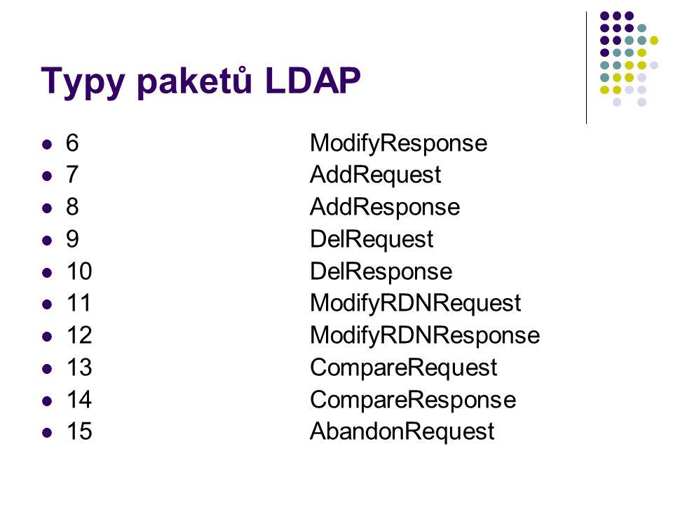 Typy paketů LDAP 6ModifyResponse 7AddRequest 8AddResponse 9DelRequest 10DelResponse 11ModifyRDNRequest 12ModifyRDNResponse 13CompareRequest 14CompareResponse 15AbandonRequest