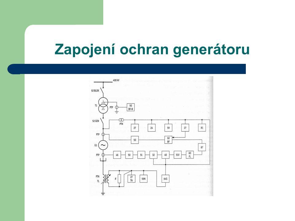 Zpětná wattová ochrana Použití: – Zamezení toku energie do generátoru – Blokování výkonového vypínače generátoru Realizace: – Směrová wattmetrická ochrana s časovým zpožděním