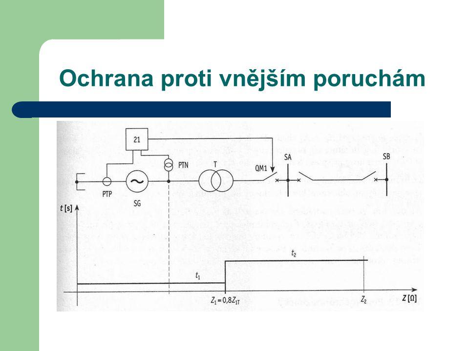 Frekvenční ochrana Podfrekvence – Přebytek spotřeby nad výrobou v ES – Vyšší magnetizační proudy Nadfrekvence – Přebytek výroby nad spotřebou – Zvýšené mechanické namáhání