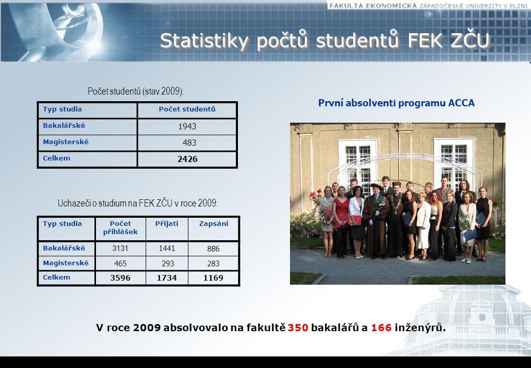 Fakultní sdružení a Klub absolventů FEK ZČU Fakultní sdružení a Klub absolventů FEK ZČU Vytváří potřebné kontakty FEK ZČU k organizacím a obyvatelům regionu, města Chebu a jeho okolí.