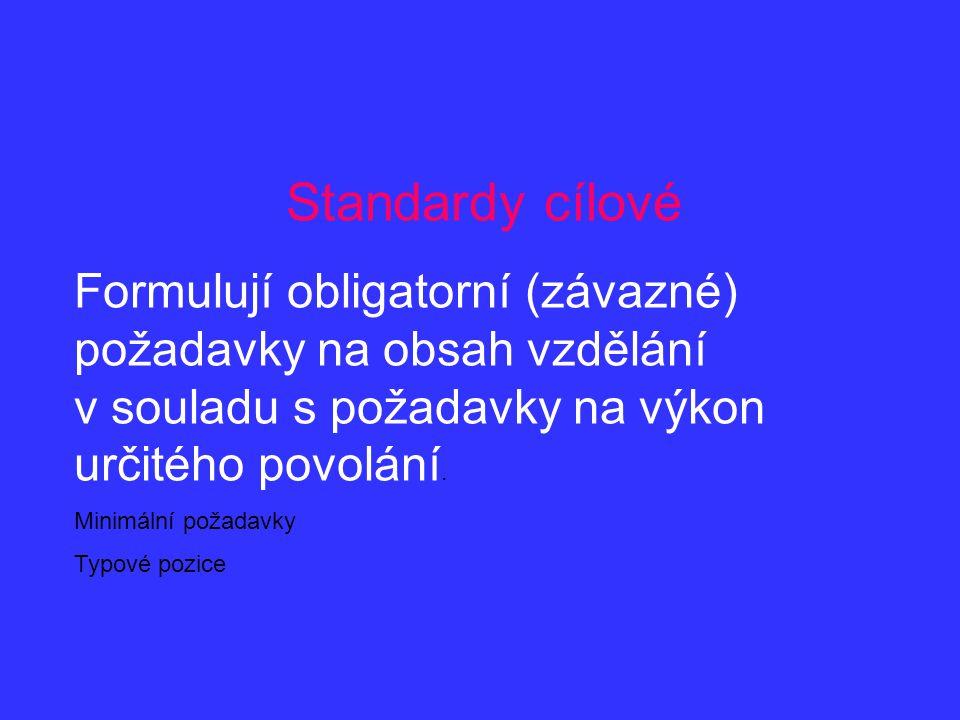 Složky kurikula I.CÍLOVÁ obsahuje cílové kategorie, vymezuje obsah vzdělání II.