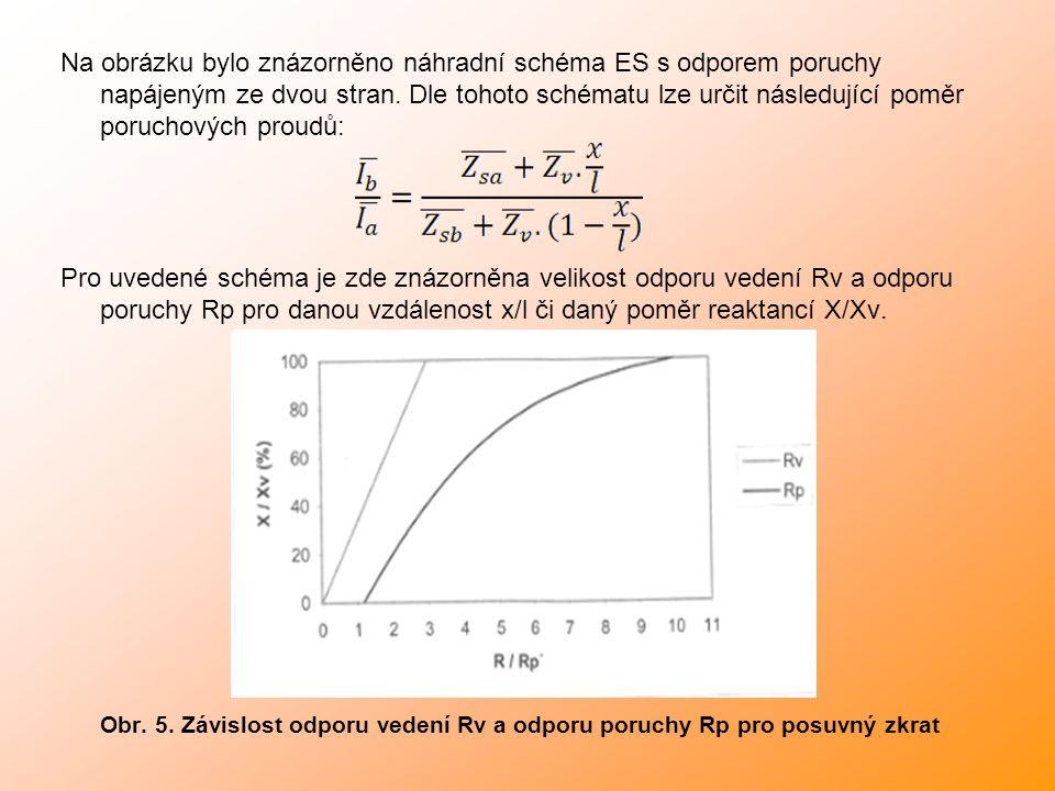 Na obrázku bylo znázorněno náhradní schéma ES s odporem poruchy napájeným ze dvou stran.