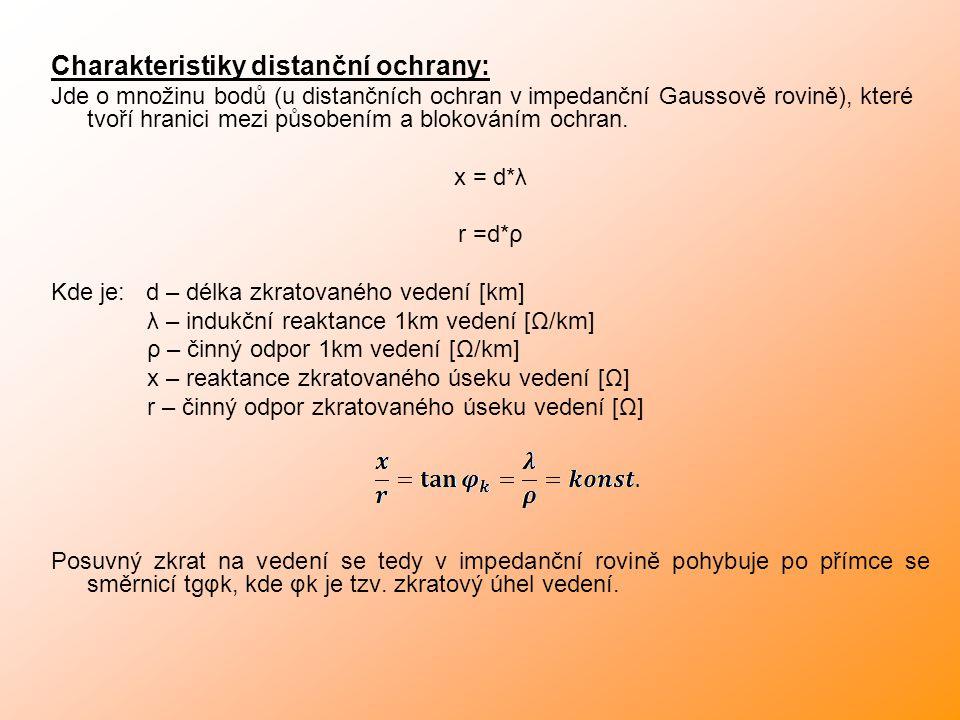 Specifické vlivy Správné měření, určení druhu a vzdálenosti poruchy distanční ochranou je ovlivněno do určité míry negativními specifickými vlivy.
