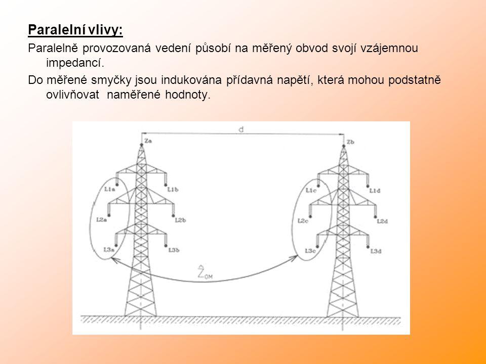 Paralelní vlivy: Paralelně provozovaná vedení působí na měřený obvod svojí vzájemnou impedancí.