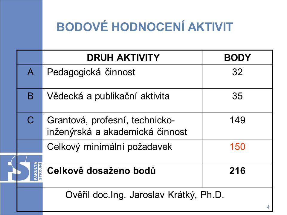 4 BODOVÉ HODNOCENÍ AKTIVIT DRUH AKTIVITYBODY APedagogická činnost32 BVědecká a publikační aktivita35 CGrantová, profesní, technicko- inženýrská a akad