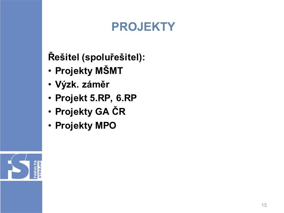 15 PROJEKTY Řešitel (spoluřešitel): Projekty MŠMT Výzk. záměr Projekt 5.RP, 6.RP Projekty GA ČR Projekty MPO