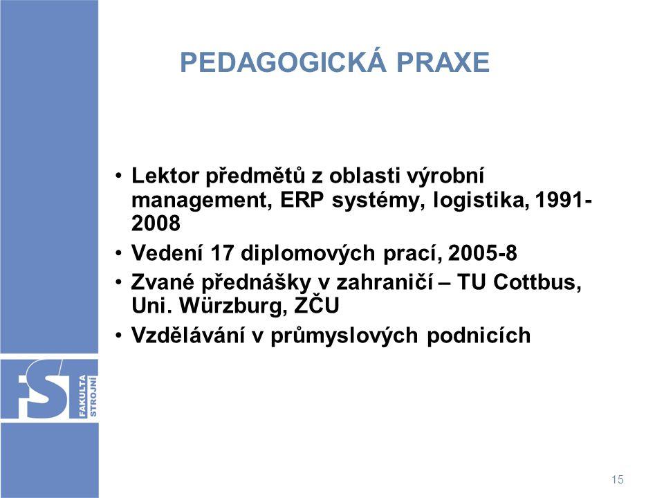 15 PEDAGOGICKÁ PRAXE Lektor předmětů z oblasti výrobní management, ERP systémy, logistika, 1991- 2008 Vedení 17 diplomových prací, 2005-8 Zvané předná