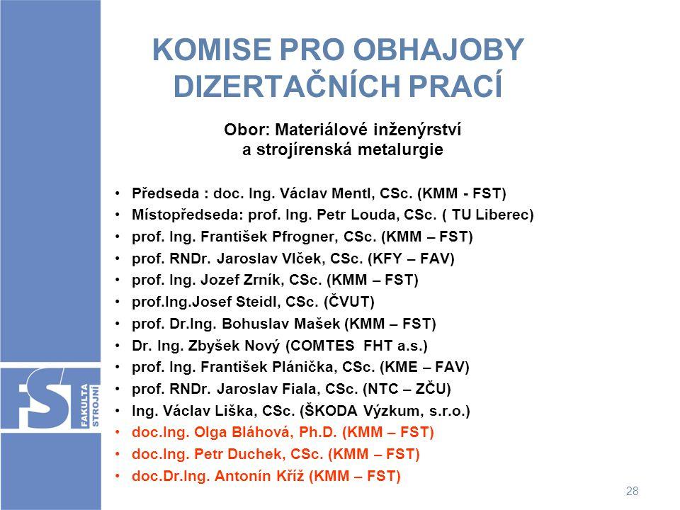 28 KOMISE PRO OBHAJOBY DIZERTAČNÍCH PRACÍ Obor: Materiálové inženýrství a strojírenská metalurgie Předseda : doc. Ing. Václav Mentl, CSc. (KMM - FST)