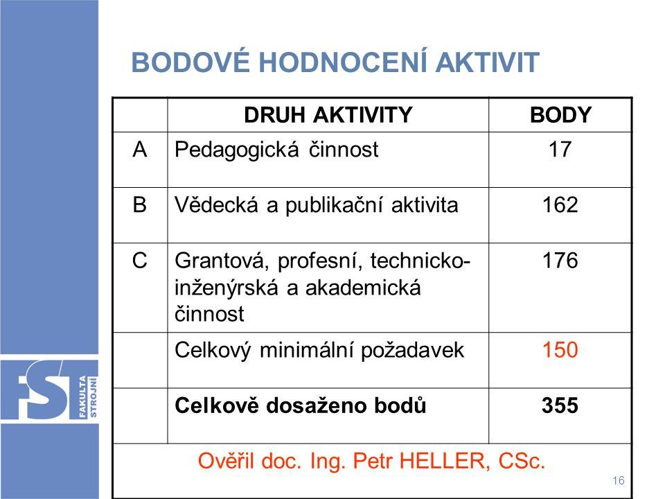 16 BODOVÉ HODNOCENÍ AKTIVIT DRUH AKTIVITYBODY APedagogická činnost17 BVědecká a publikační aktivita162 CGrantová, profesní, technicko- inženýrská a ak