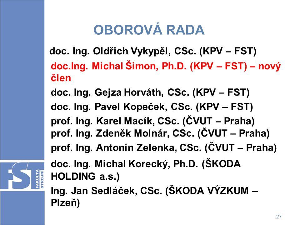 27 OBOROVÁ RADA doc. Ing. Oldřich Vykypěl, CSc. (KPV – FST) doc.Ing. Michal Šimon, Ph.D. (KPV – FST) – nový člen doc. Ing. Gejza Horváth, CSc. (KPV –