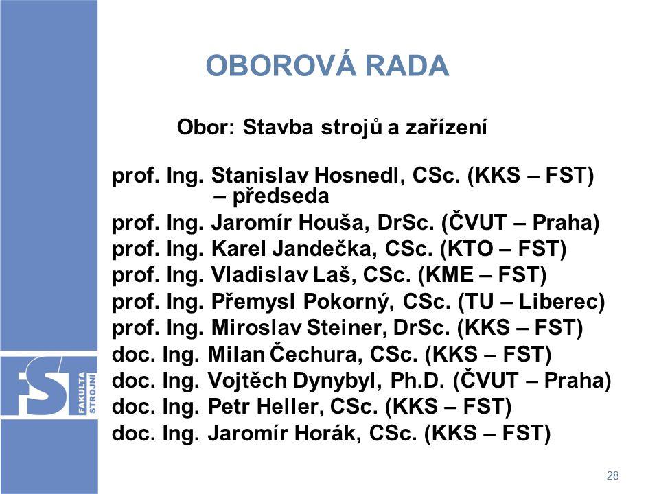 28 OBOROVÁ RADA Obor: Stavba strojů a zařízení prof. Ing. Stanislav Hosnedl, CSc. (KKS – FST) – předseda prof. Ing. Jaromír Houša, DrSc. (ČVUT – Praha