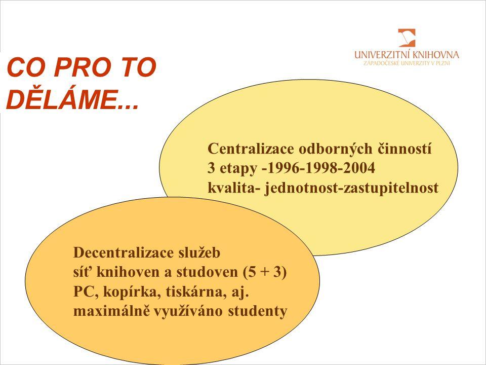 CO PRO TO DĚLÁME...VŠKP 2002 – sběr tištěných Dp a Bc.