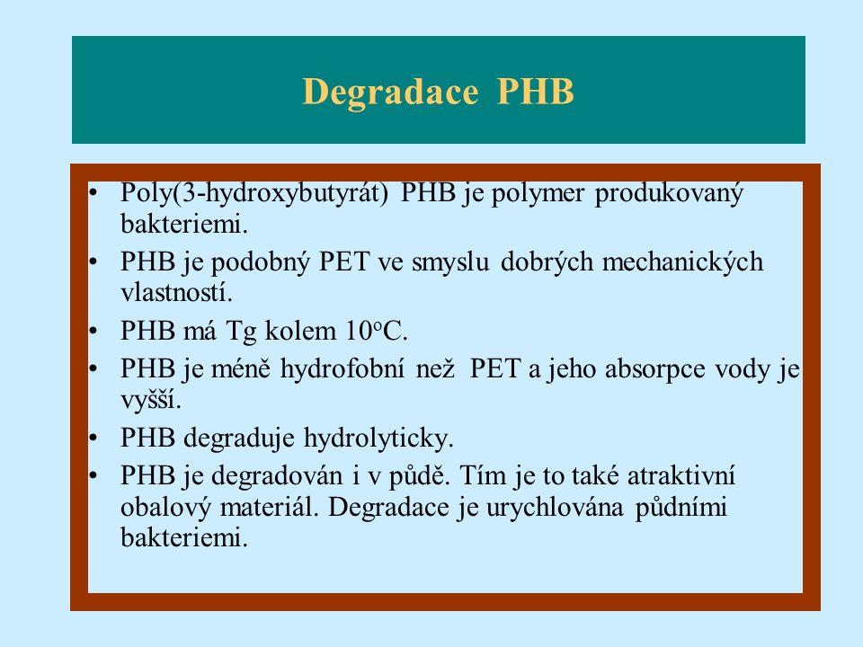 Degradace PHB Poly(3-hydroxybutyrát) PHB je polymer produkovaný bakteriemi. PHB je podobný PET ve smyslu dobrých mechanických vlastností. PHB má Tg ko