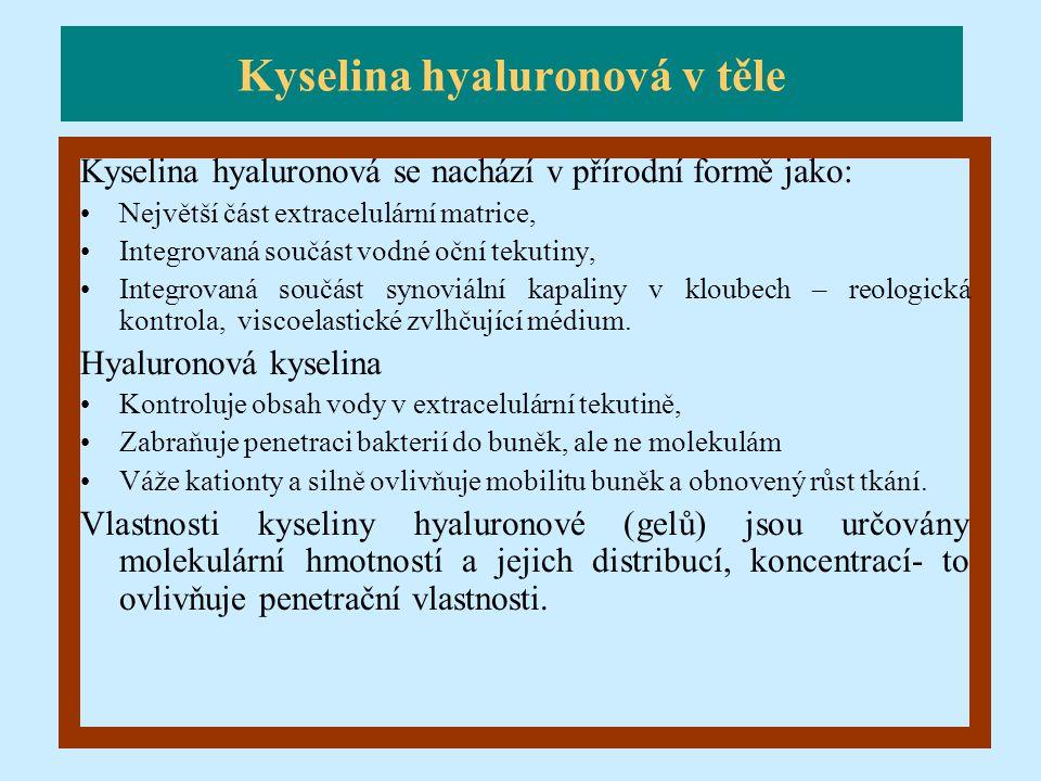 Kyselina hyaluronová se nachází v přírodní formě jako: Největší část extracelulární matrice, Integrovaná součást vodné oční tekutiny, Integrovaná souč
