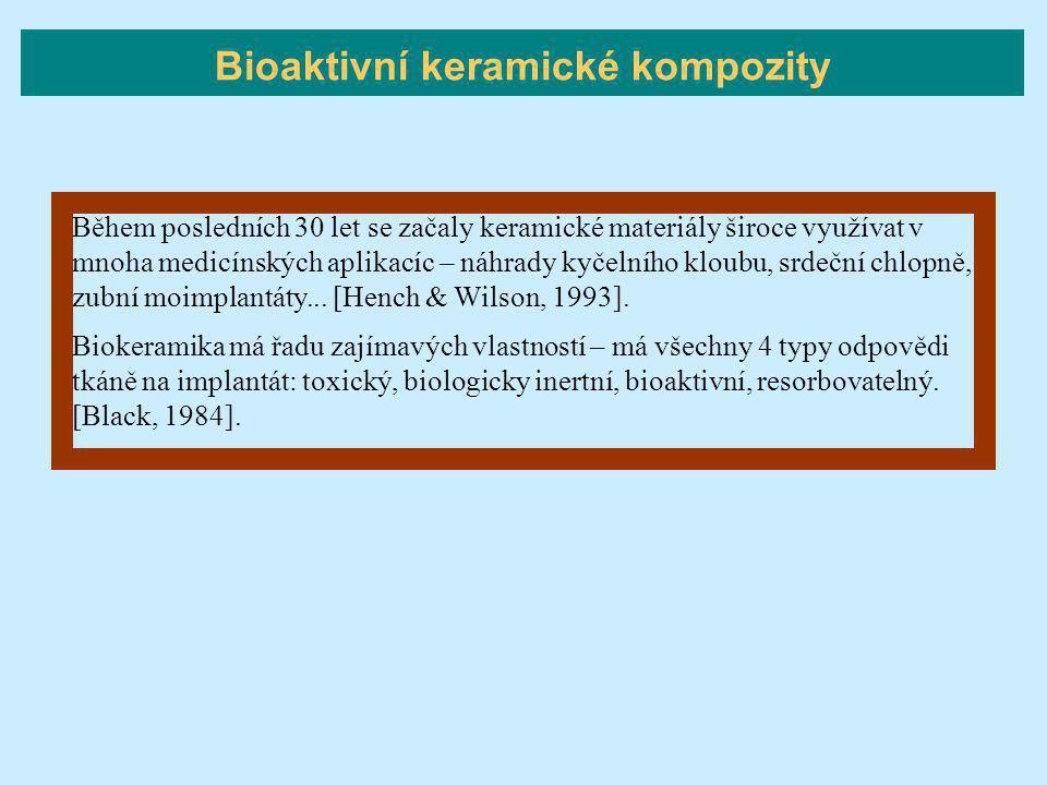 Bioaktivní keramické kompozity Během posledních 30 let se začaly keramické materiály široce využívat v mnoha medicínských aplikacíc – náhrady kyčelníh