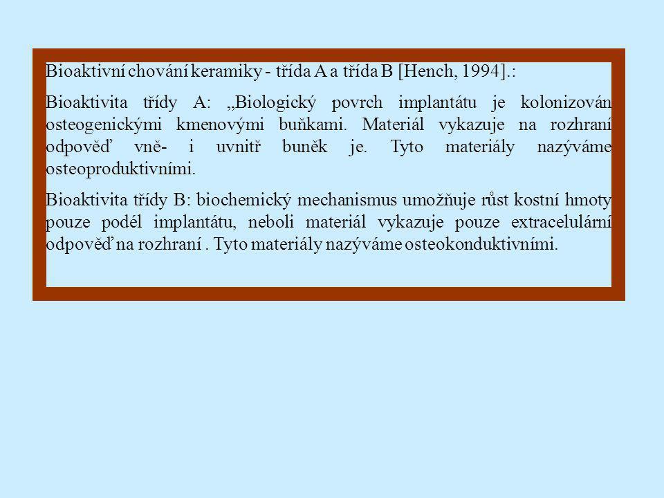 """Bioaktivní chování keramiky - třída A a třída B [Hench, 1994].: Bioaktivita třídy A: """"Biologický povrch implantátu je kolonizován osteogenickými kmeno"""