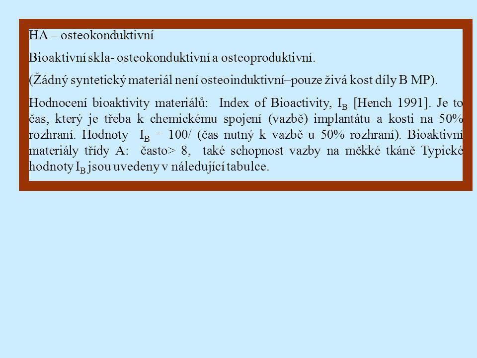 HA – osteokonduktivní Bioaktivní skla- osteokonduktivní a osteoproduktivní.