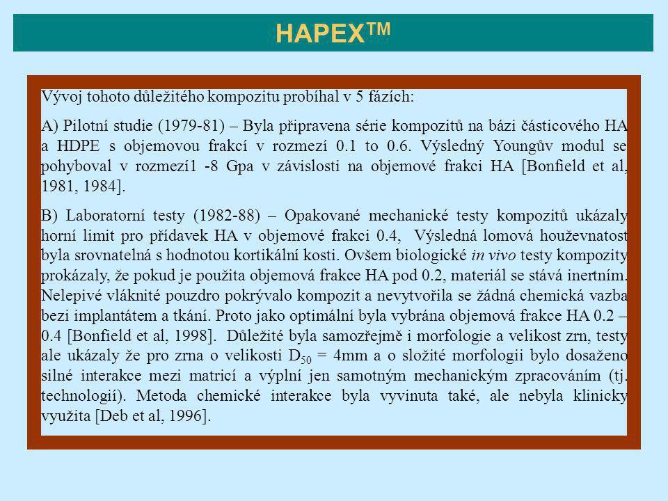 Vývoj tohoto důležitého kompozitu probíhal v 5 fázích: A) Pilotní studie (1979-81) – Byla připravena série kompozitů na bázi částicového HA a HDPE s o