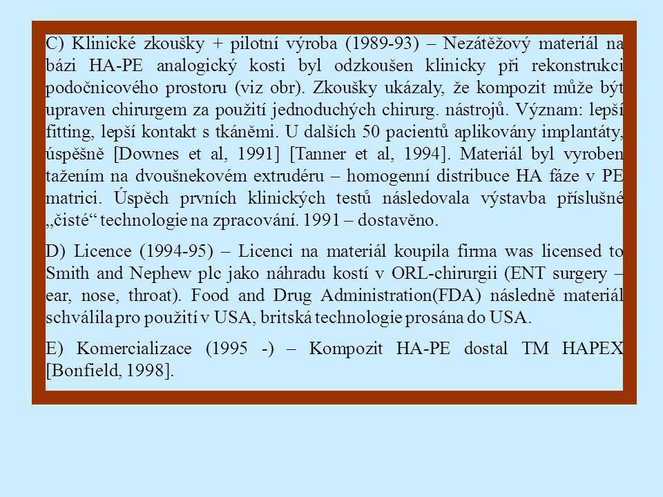C) Klinické zkoušky + pilotní výroba (1989-93) – Nezátěžový materiál na bázi HA-PE analogický kosti byl odzkoušen klinicky při rekonstrukci podočnicov
