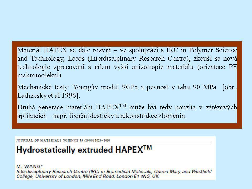 Materiál HAPEX se dále rozvíjí – ve spolupráci s IRC in Polymer Science and Technology, Leeds (Interdisciplinary Research Centre), zkouší se nová technologie zpracování s cílem vyšší anizotropie materiálu (orientace PE makromolekul) Mechanické testy: Youngův modul 9GPa a pevnost v tahu 90 MPa [obr., Ladizesky et al 1996].