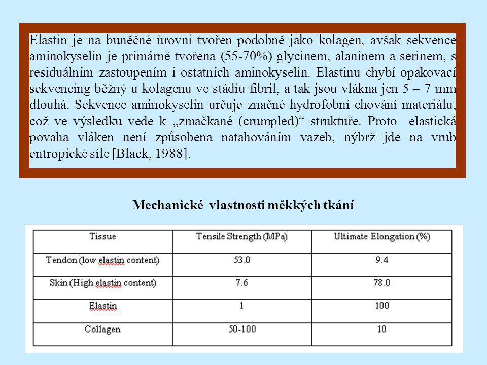 Elastin je na buněčné úrovni tvořen podobně jako kolagen, avšak sekvence aminokyselin je primárně tvořena (55-70%) glycinem, alaninem a serinem, s res