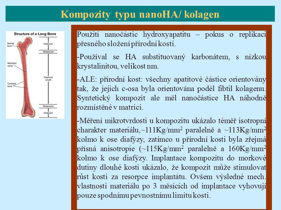Použití nanočástic hydroxyapatitu – pokus o replikaci přesného složení přírodní kosti. -Používal se HA substituovaný karbonátem, s nízkou krystalinito