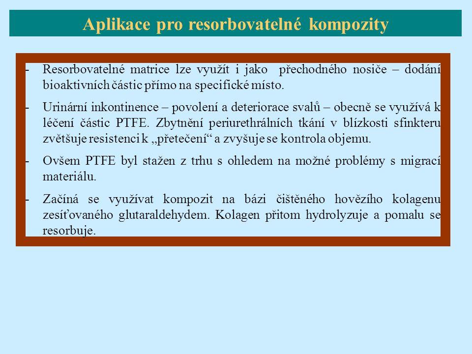-Resorbovatelné matrice lze využít i jako přechodného nosiče – dodání bioaktivních částic přímo na specifické místo. -Urinární inkontinence – povolení