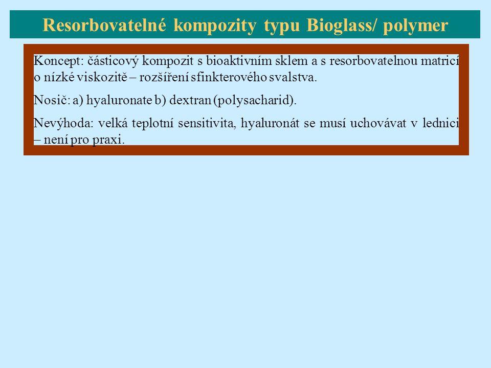 Koncept: částicový kompozit s bioaktivním sklem a s resorbovatelnou matricí o nízké viskozitě – rozšíření sfinkterového svalstva. Nosič: a) hyaluronat