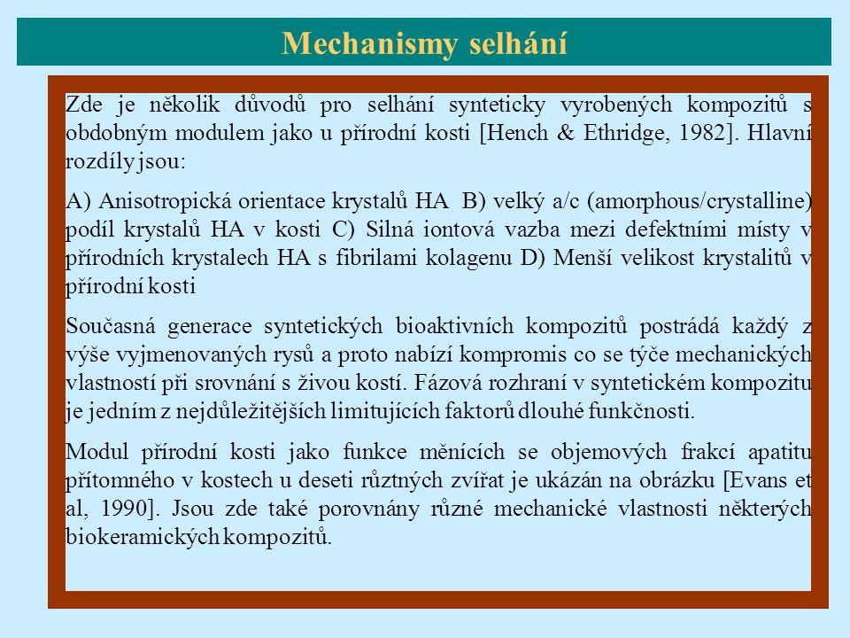 Sklokeramika typu AWGC, 1989 - 1996 -cíl: může zvýšený obsah keramické fáze v kompozitu zlepšit mechanické vlastnosti.
